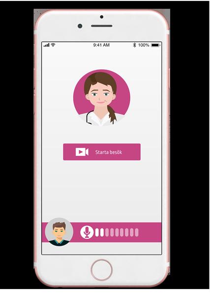 App Aidera Psykiatri. Psykiatrisk mottagning online